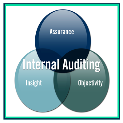 Top-10-benefits-of-internal-auditing